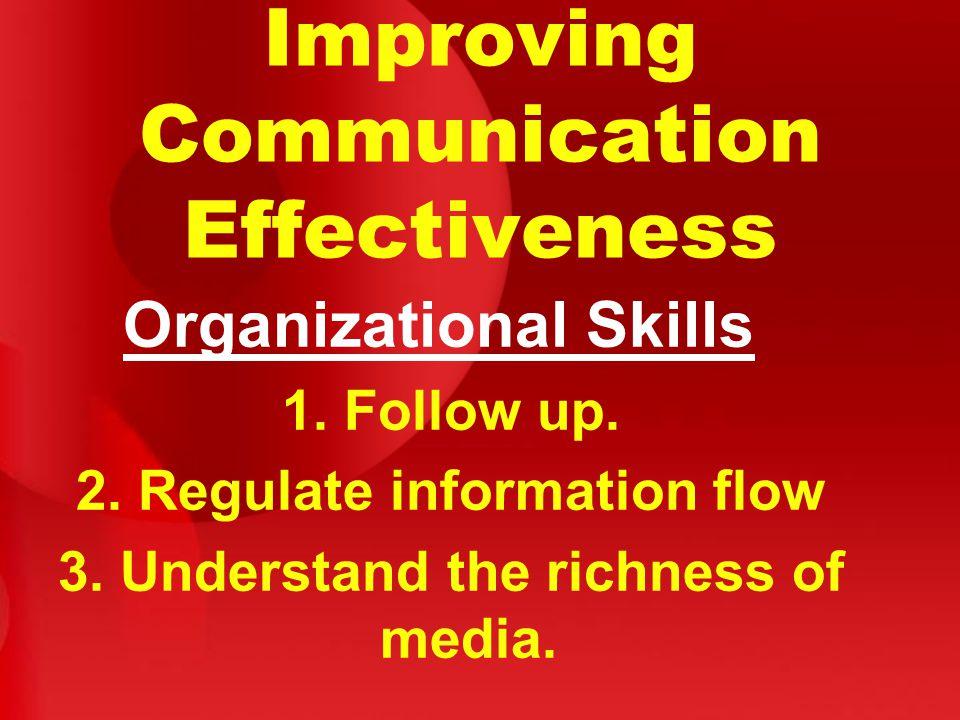 Improving Communication Effectiveness Organizational Skills 1.