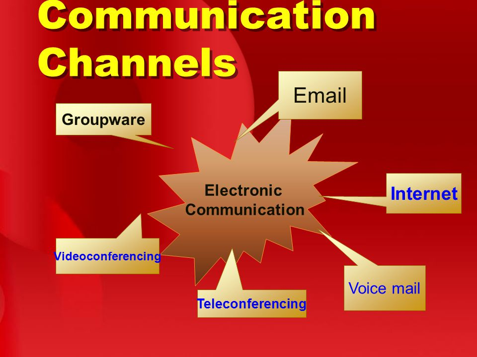 Communication Channels Electronic Communication Email Groupware Internet Voice mail Teleconferencing Videoconferencing