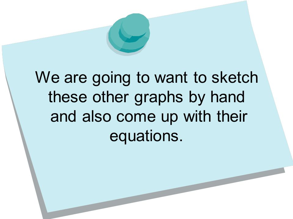 We are going to want to sketch these other graphs by hand and also come up with their equations.