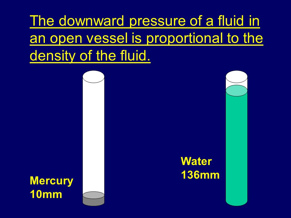 The downward pressure of a fluid in an open vessel is proportional to the density of the fluid. Mercury 10mm Water 136mm
