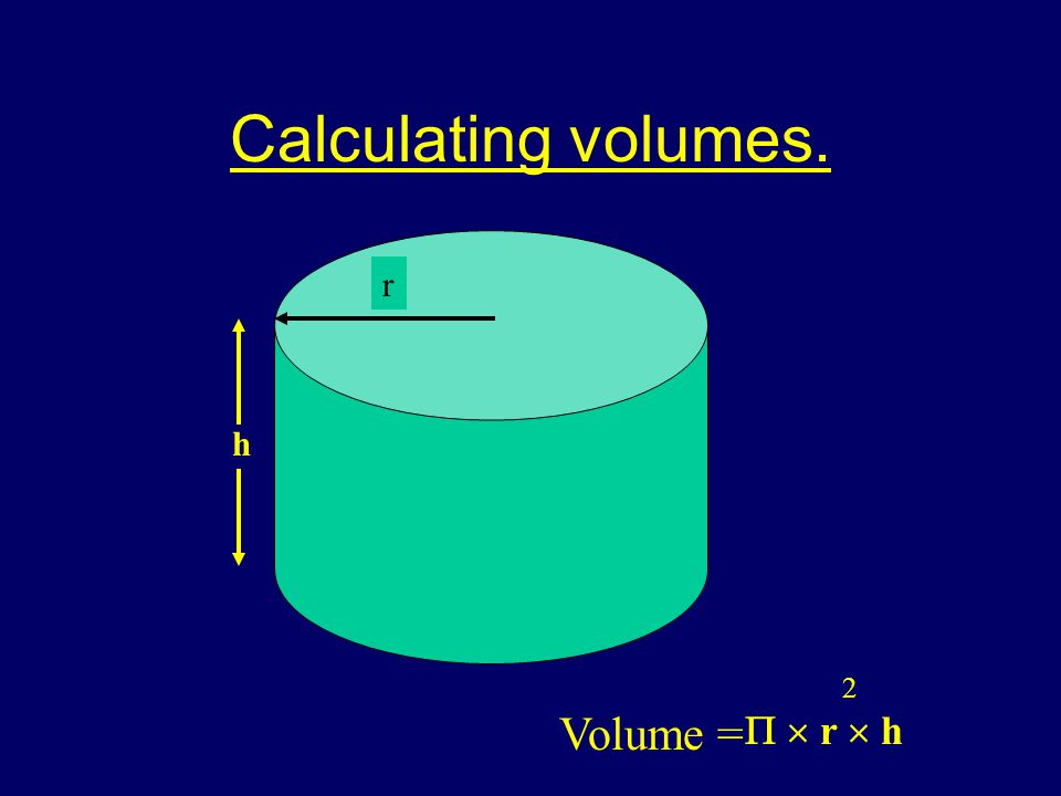 Calculating volumes. h r   r  h Volume = 2