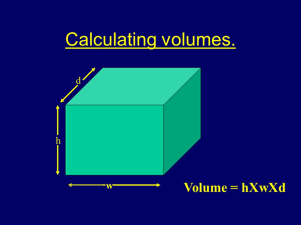 Calculating volumes. Volume = hXwXd w h d