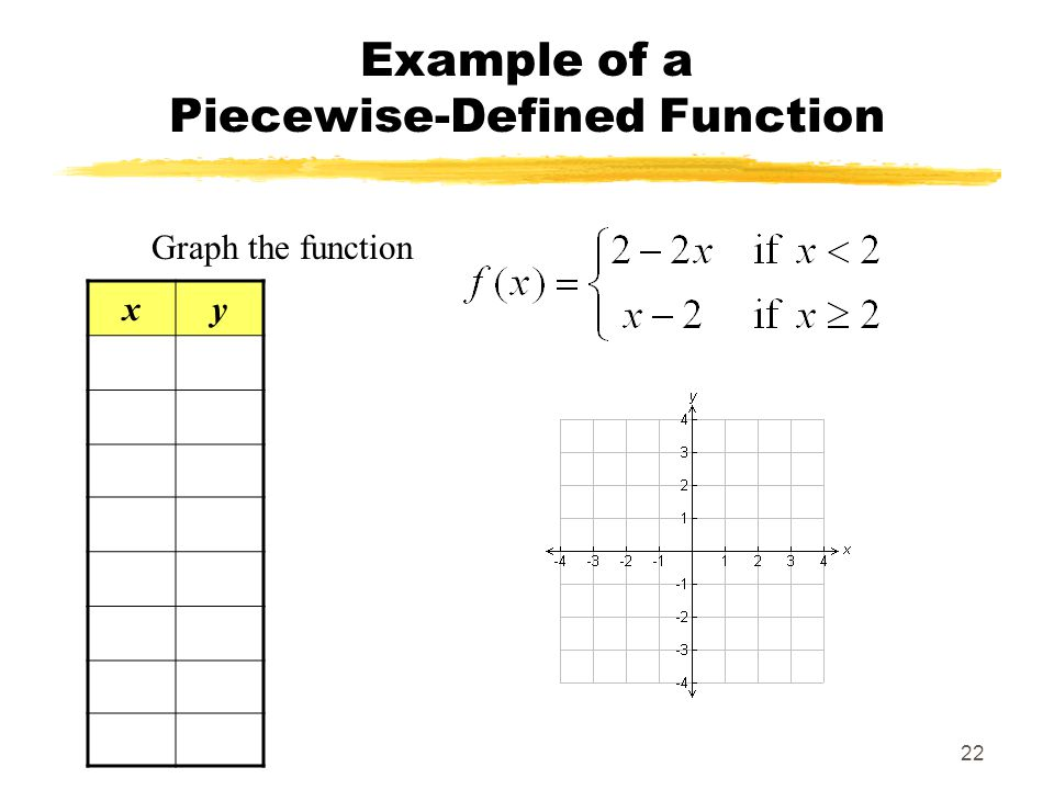 22 Example of a Piecewise-Defined Function Graph the function xy