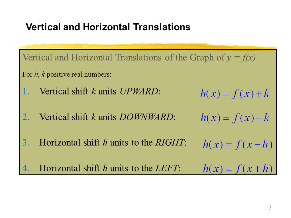 7 Vertical and Horizontal Translations Vertical and Horizontal Translations of the Graph of y = f(x) For h, k positive real numbers: 1.Vertical shift k units UPWARD: 2.Vertical shift k units DOWNWARD: 3.Horizontal shift h units to the RIGHT: 4.Horizontal shift h units to the LEFT: