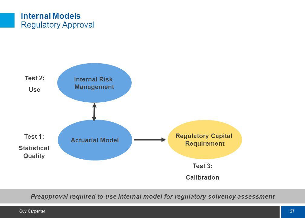 27 Guy Carpenter Internal Models Regulatory Approval Actuarial Model Test 1: Statistical Quality Internal Risk Management Test 2: Use Regulatory Capit