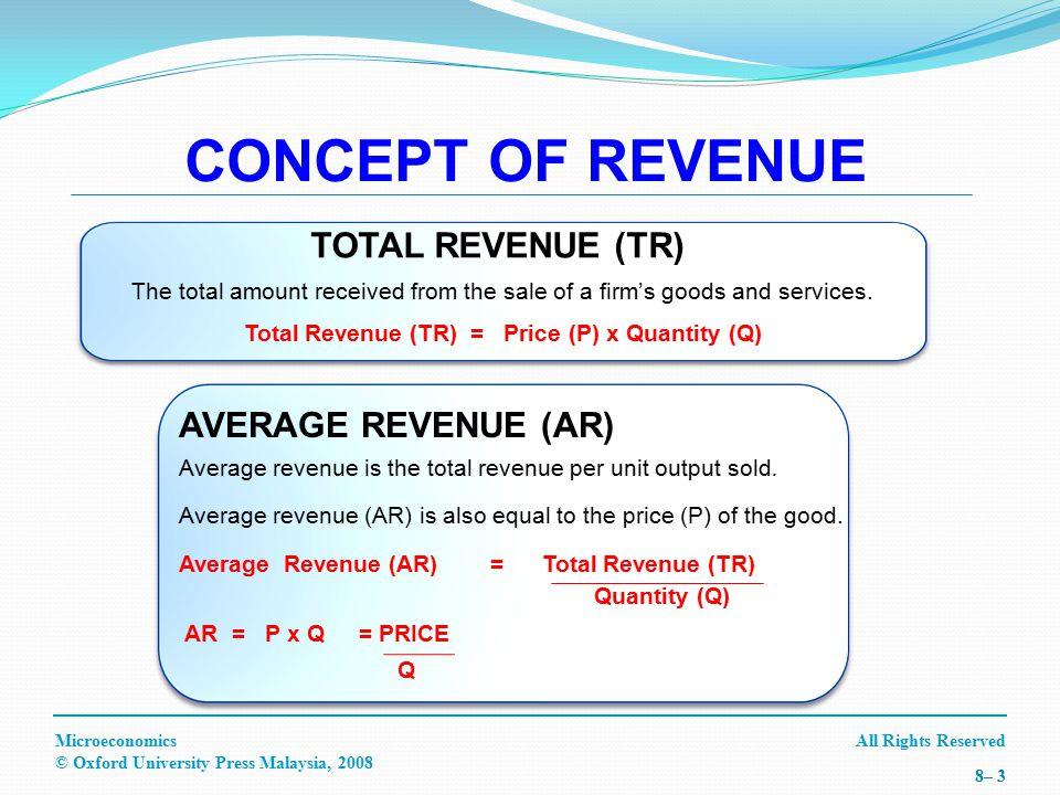 All Rights ReservedMicroeconomics © Oxford University Press Malaysia, 2008 8– 3 AVERAGE REVENUE (AR) Average revenue is the total revenue per unit output sold.