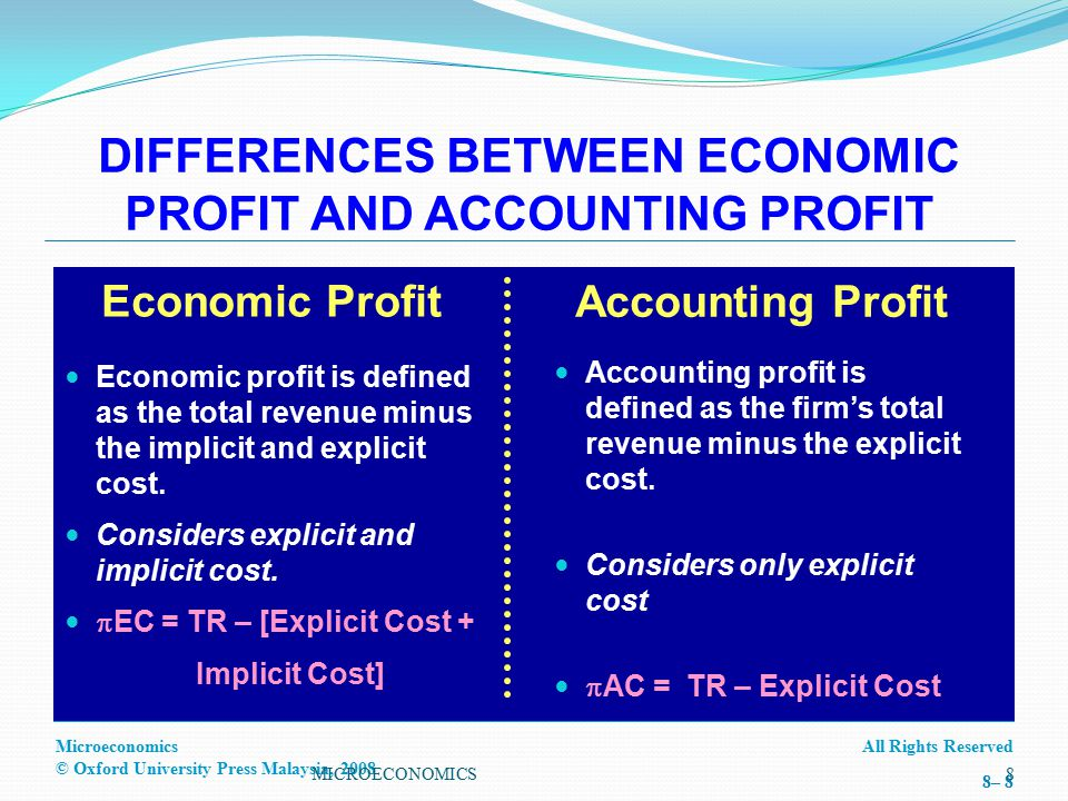 All Rights ReservedMicroeconomics © Oxford University Press Malaysia, 2008 8– 8 DIFFERENCES BETWEEN ECONOMIC PROFIT AND ACCOUNTING PROFIT 8MICROECONOMICS Economic Profit Accounting Profit Economic profit is defined as the total revenue minus the implicit and explicit cost.