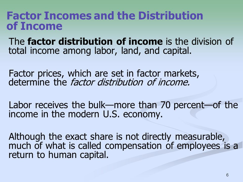 6 The factor distribution of income is the division of total income among labor, land, and capital. Factor prices, which are set in factor markets, de