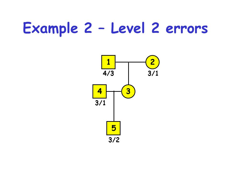 Example 2 – Level 2 errors 12 34 3/1 5 3/2 4/3