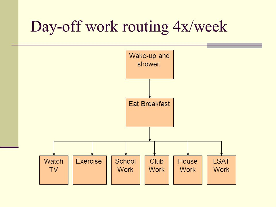 Day-off work routing 4x/week Wake-up and shower.