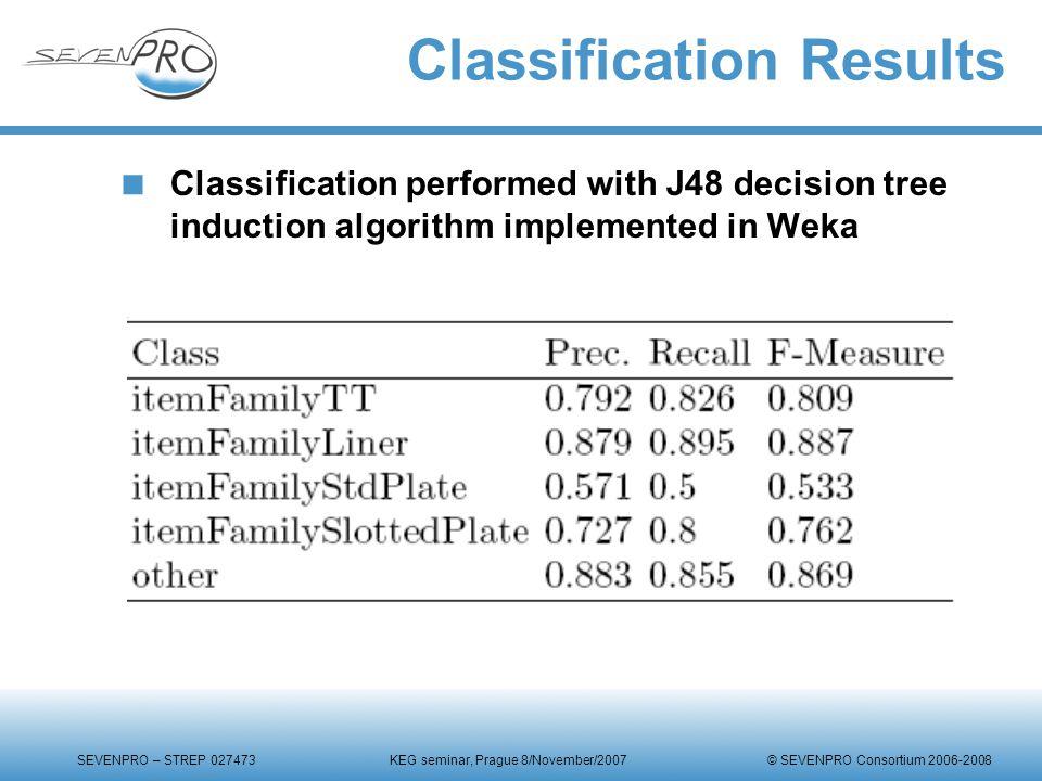 SEVENPRO – STREP 027473 KEG seminar, Prague 8/November/2007 © SEVENPRO Consortium 2006-2008 Classification Results  Classification performed with J48