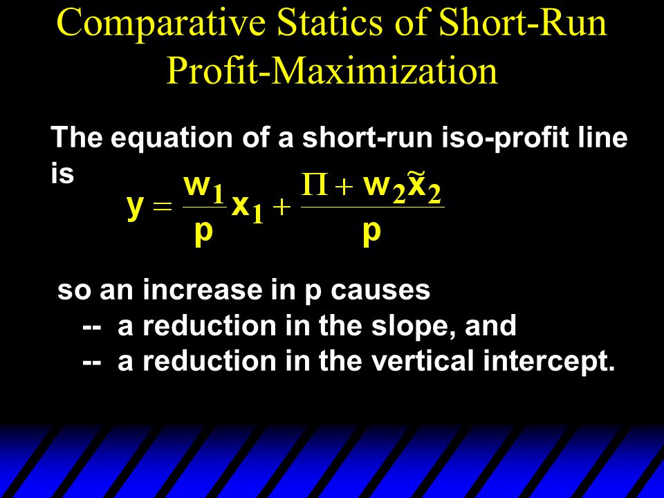 Comparative Statics of Short-Run Profit-Maximization The equation of a short-run iso-profit line is so an increase in p causes -- a reduction in the slope, and -- a reduction in the vertical intercept.
