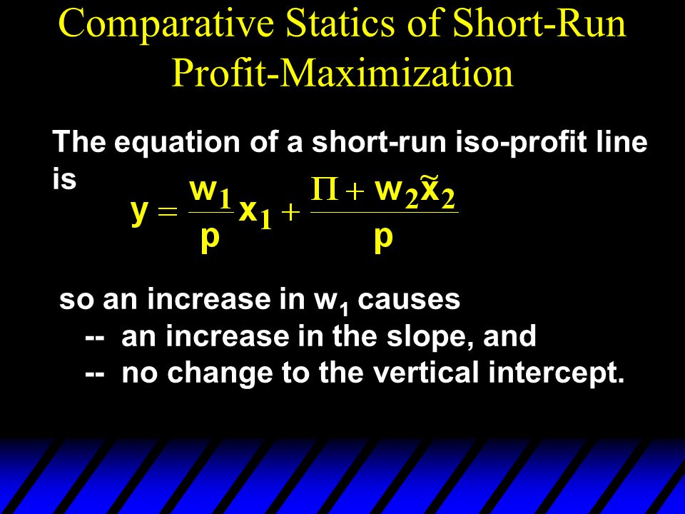 Comparative Statics of Short-Run Profit-Maximization The equation of a short-run iso-profit line is so an increase in w 1 causes -- an increase in the slope, and -- no change to the vertical intercept.