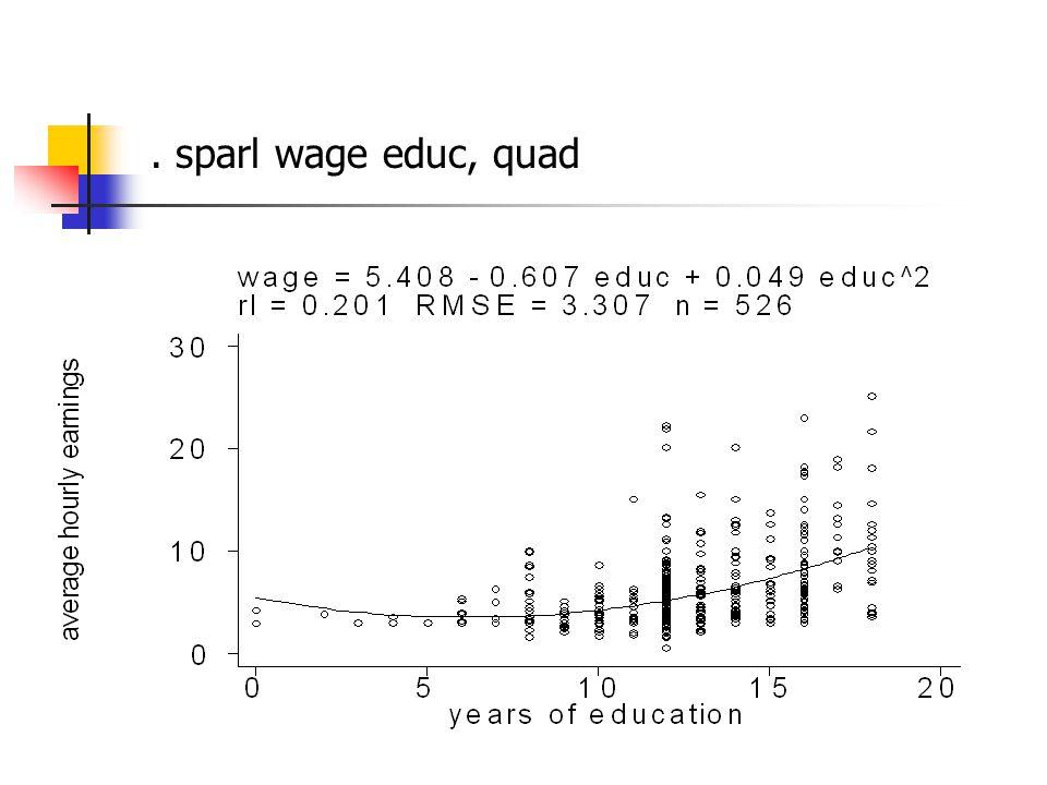 . sparl wage educ, quad