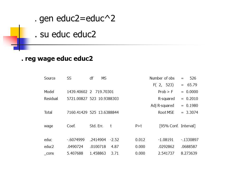 gen educ2=educ^2. su educ educ2.