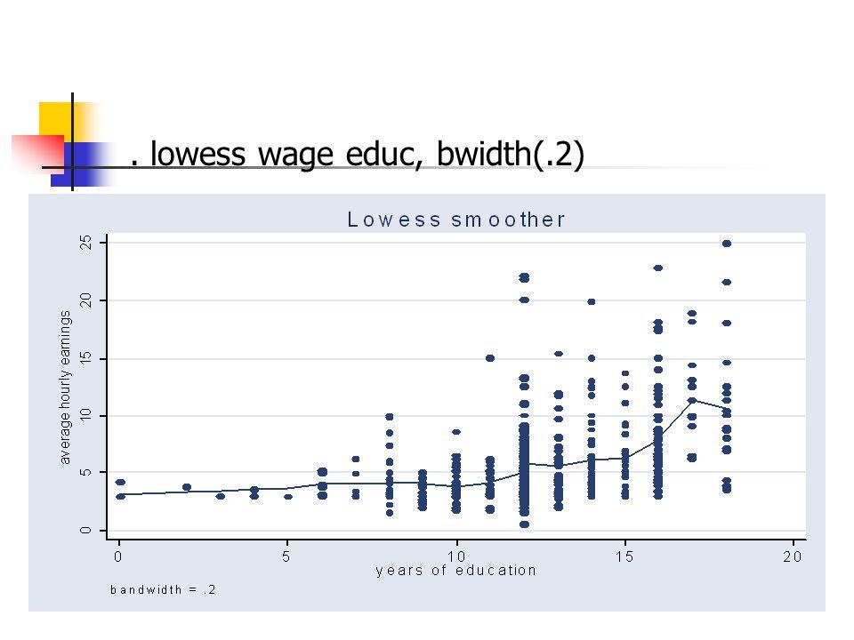 . lowess wage educ, bwidth(.2)