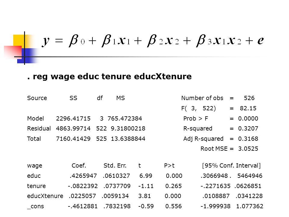 . reg wage educ tenure educXtenure Source SS df MS Number of obs= 526 F( 3, 522)= 82.15 Model2296.41715 3 765.472384 Prob > F= 0.0000 Residual4863.997