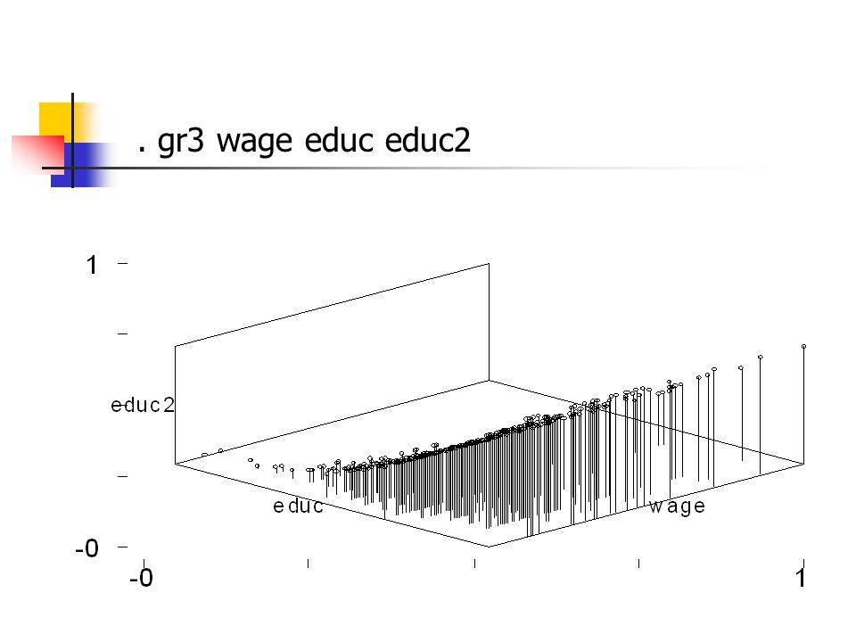 . gr3 wage educ educ2