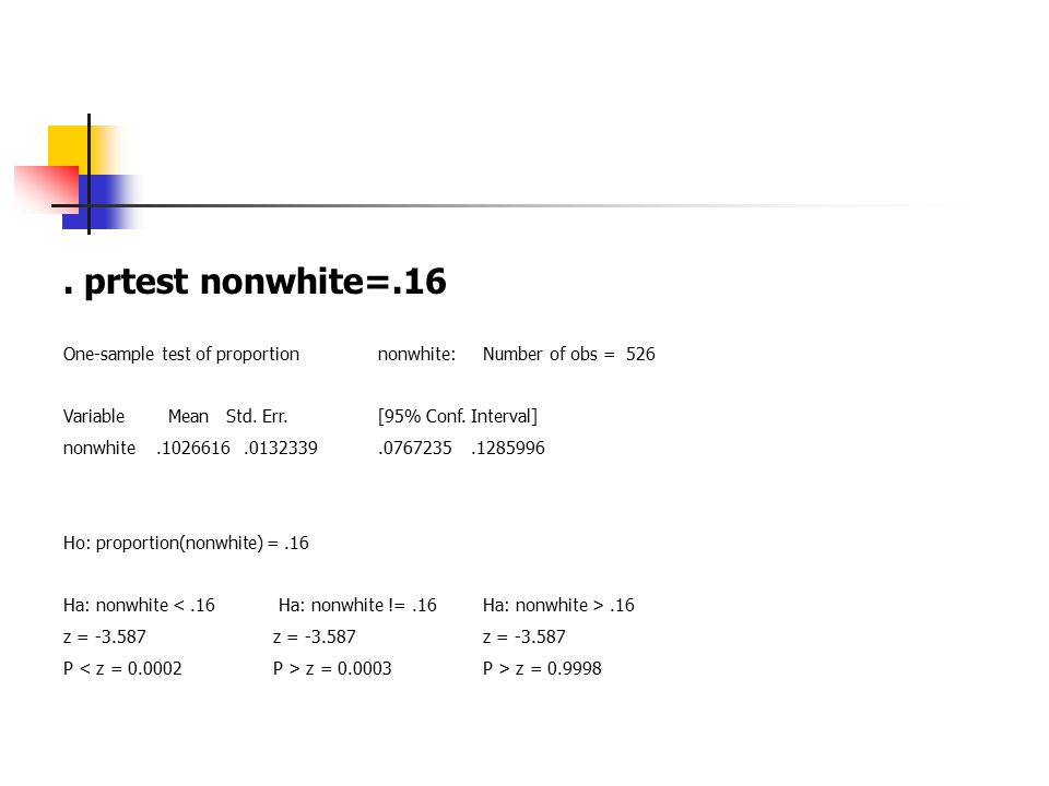 . prtest nonwhite=.16 One-sample test of proportion nonwhite:Number of obs = 526 Variable Mean Std. Err.[95% Conf. Interval] nonwhite.1026616.0132339.
