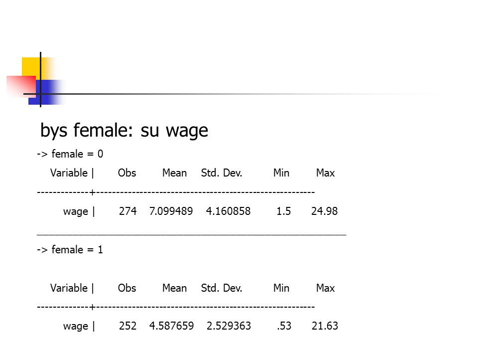 bys female: su wage -> female = 0 Variable | Obs Mean Std.