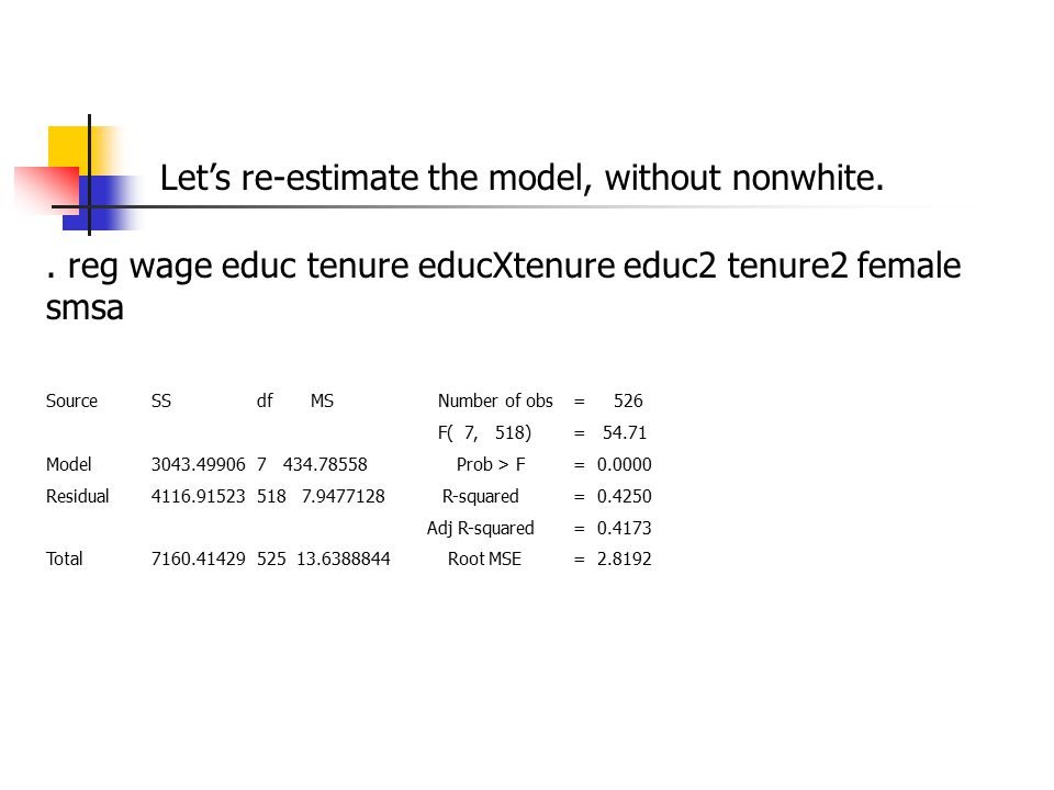 Let's re-estimate the model, without nonwhite.. reg wage educ tenure educXtenure educ2 tenure2 female smsa SourceSSdf MS Number of obs= 526 F( 7, 518)