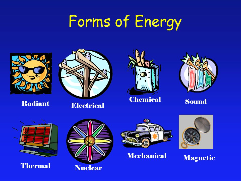 Radiant Electrical Chemical Thermal Nuclear Magnetic Sound Mechanical Forms of Energy