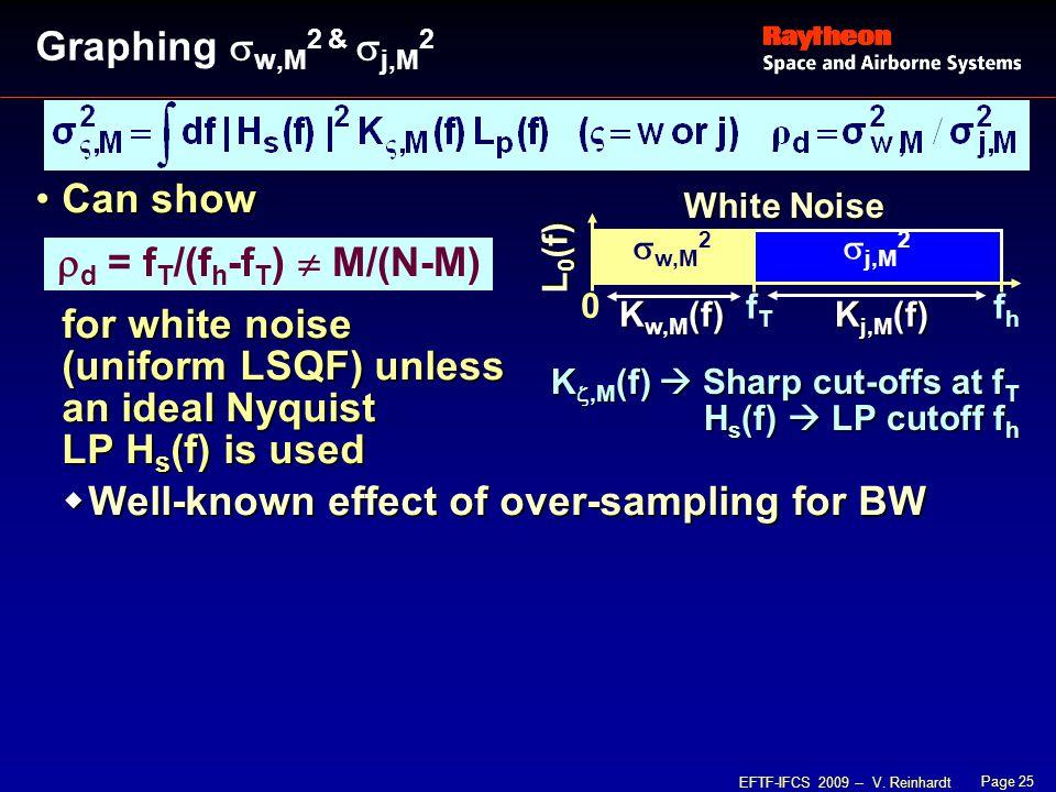 Page 25 EFTF-IFCS 2009 -- V.
