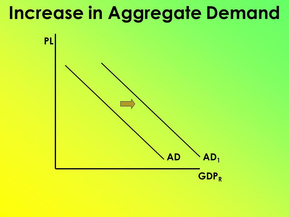 PL GDP R AD 1 AD Decrease in Aggregate Demand