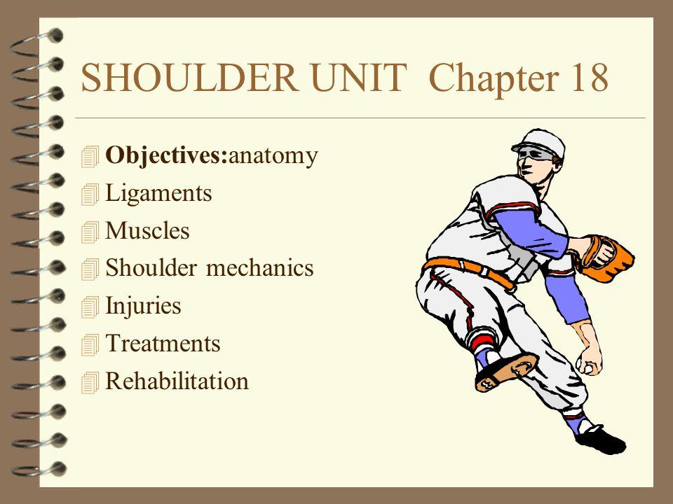 SHOULDER UNIT Chapter 18 4 Objectives:anatomy 4 Ligaments 4 Muscles 4 Shoulder mechanics 4 Injuries 4 Treatments 4 Rehabilitation