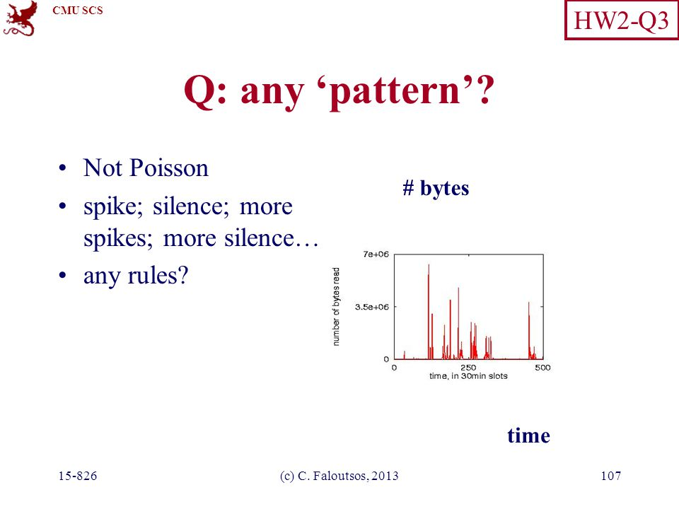 CMU SCS 15-826(c) C. Faloutsos, 2013107 Q: any 'pattern'? time # bytes Not Poisson spike; silence; more spikes; more silence… any rules? HW2-Q3