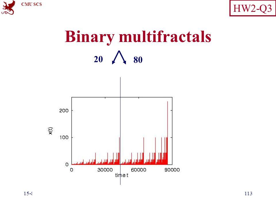 CMU SCS 15-826(c) C. Faloutsos, 2013113 Binary multifractals 20 80 HW2-Q3