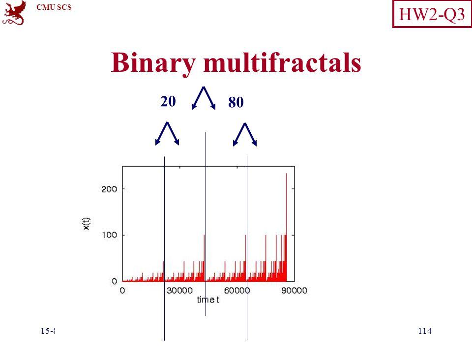 CMU SCS 15-826(c) C. Faloutsos, 2013114 Binary multifractals 20 80 HW2-Q3