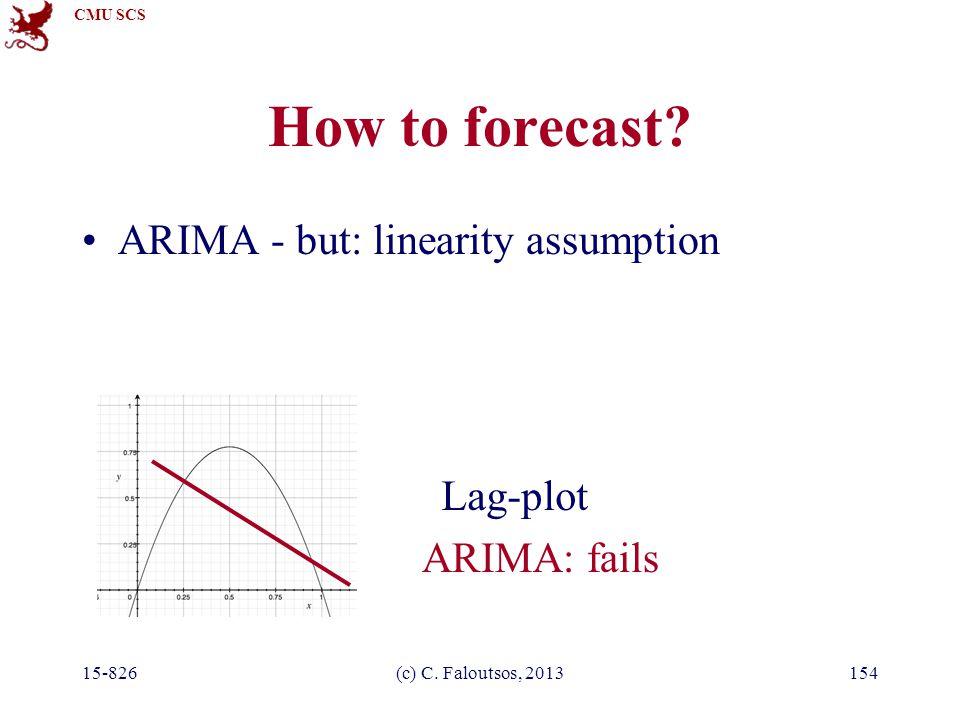 CMU SCS 15-826(c) C. Faloutsos, 2013154 How to forecast.
