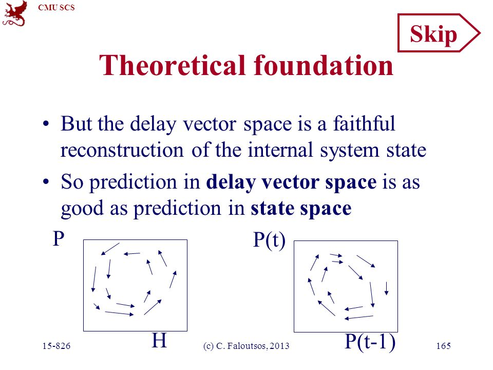 CMU SCS 15-826(c) C. Faloutsos, 2013165 Theoretical foundation But the delay vector space is a faithful reconstruction of the internal system state So