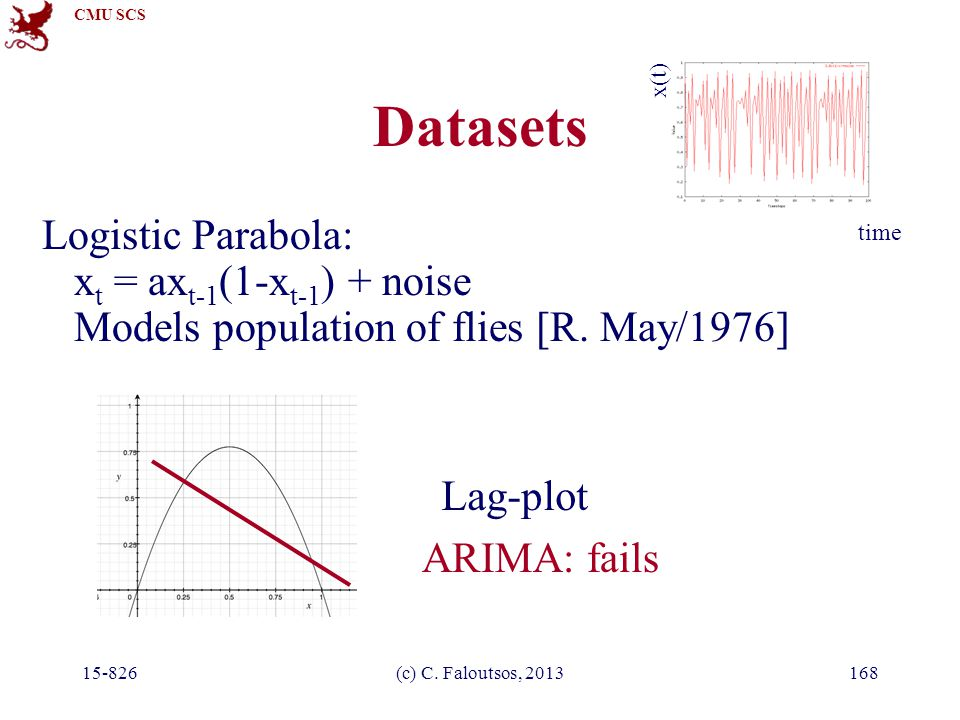 CMU SCS 15-826(c) C. Faloutsos, 2013168 Datasets Logistic Parabola: x t = ax t-1 (1-x t-1 ) + noise Models population of flies [R. May/1976] time x(t)