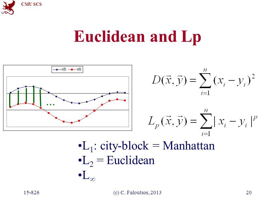 CMU SCS 15-826(c) C. Faloutsos, 201320 Euclidean and Lp...