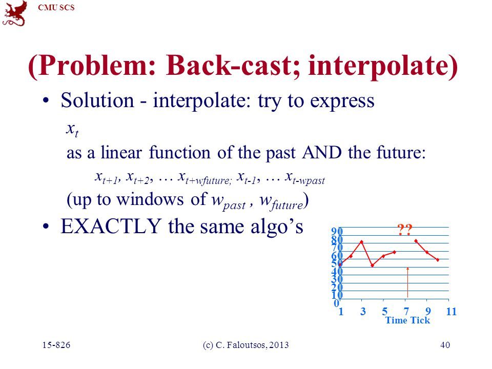 CMU SCS 15-826(c) C. Faloutsos, 201340 (Problem: Back-cast; interpolate) Solution - interpolate: try to express x t as a linear function of the past A
