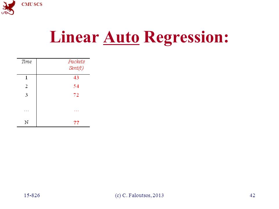 CMU SCS 15-826(c) C. Faloutsos, 201342 Linear Auto Regression: