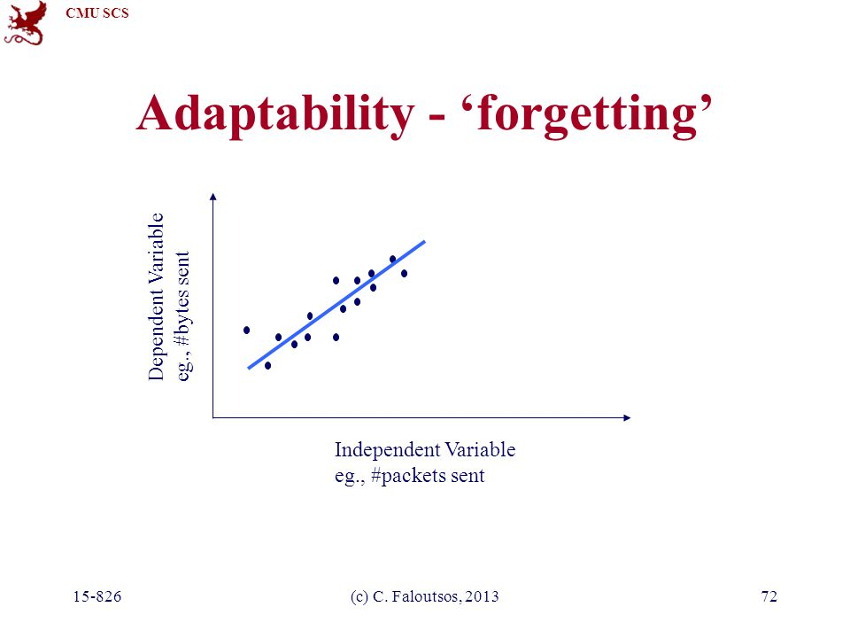 CMU SCS 15-826(c) C. Faloutsos, 201372 Adaptability - 'forgetting' Independent Variable eg., #packets sent Dependent Variable eg., #bytes sent