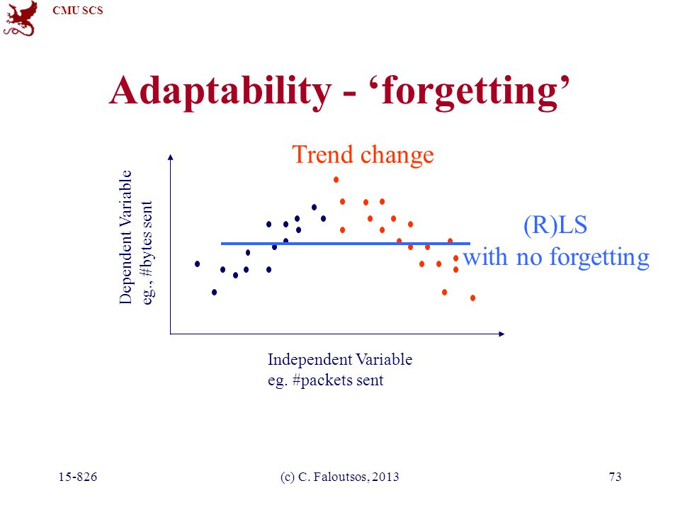 CMU SCS 15-826(c) C. Faloutsos, 201373 Adaptability - 'forgetting' Independent Variable eg. #packets sent Dependent Variable eg., #bytes sent Trend ch