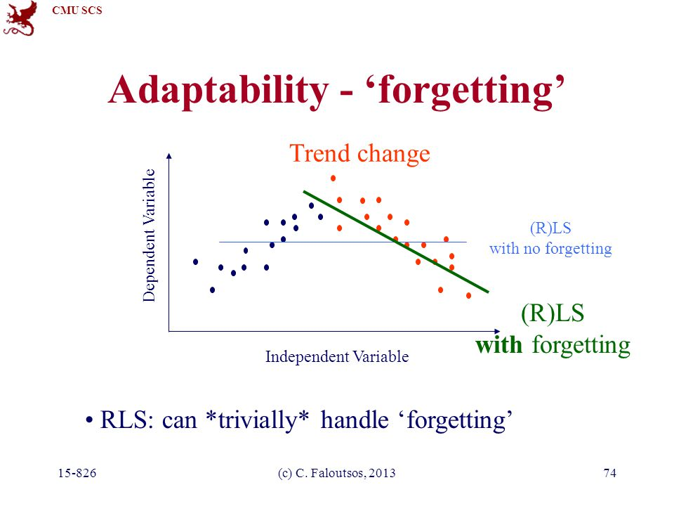 CMU SCS 15-826(c) C. Faloutsos, 201374 Adaptability - 'forgetting' Independent Variable Dependent Variable Trend change (R)LS with no forgetting (R)LS