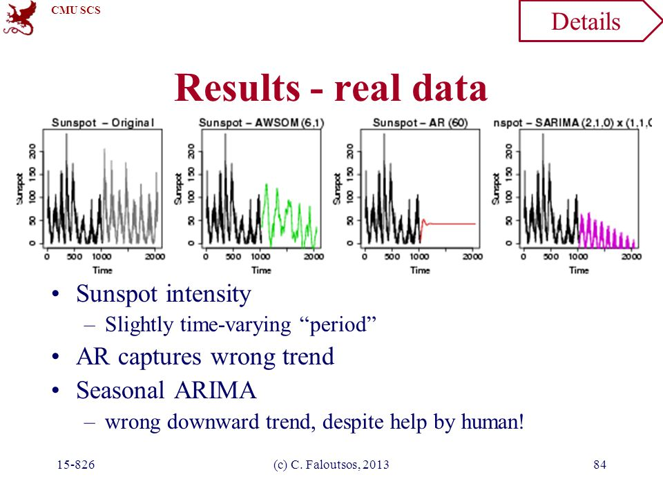 "CMU SCS 15-826(c) C. Faloutsos, 201384 Results - real data Sunspot intensity –Slightly time-varying ""period"" AR captures wrong trend Seasonal ARIMA –w"
