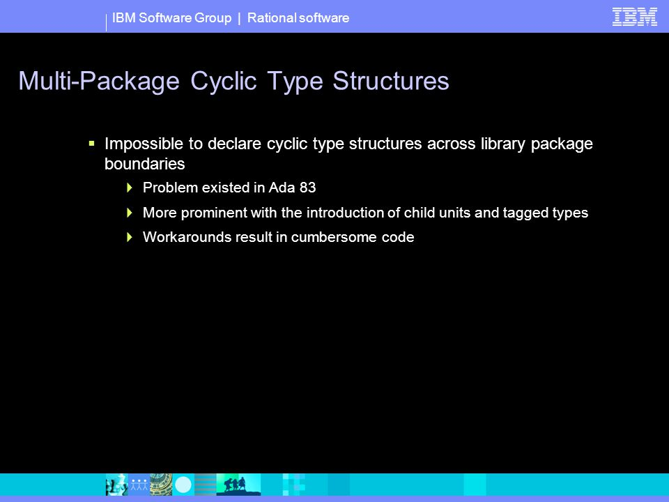 IBM Software Group | Rational software Multi-Package Cyclic Type Structures  Impossible to declare cyclic type structures across library package boundaries  Problem existed in Ada 83  More prominent with the introduction of child units and tagged types  Workarounds result in cumbersome code