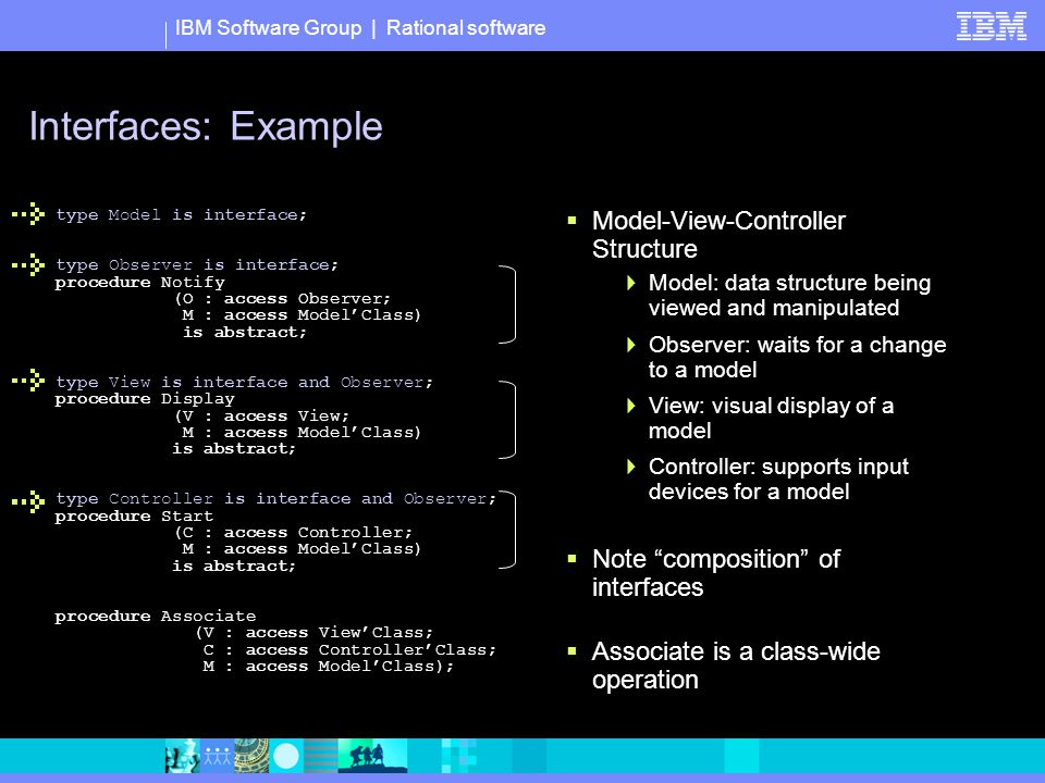 IBM Software Group | Rational software Interfaces: Example type Model is interface; type Observer is interface; procedure Notify (O : access Observer; M : access Model'Class) is abstract; type View is interface and Observer; procedure Display (V : access View; M : access Model'Class) is abstract; type Controller is interface and Observer; procedure Start (C : access Controller; M : access Model'Class) is abstract; procedure Associate (V : access View'Class; C : access Controller'Class; M : access Model'Class);  Model-View-Controller Structure  Model: data structure being viewed and manipulated  Observer: waits for a change to a model  View: visual display of a model  Controller: supports input devices for a model  Note composition of interfaces  Associate is a class-wide operation