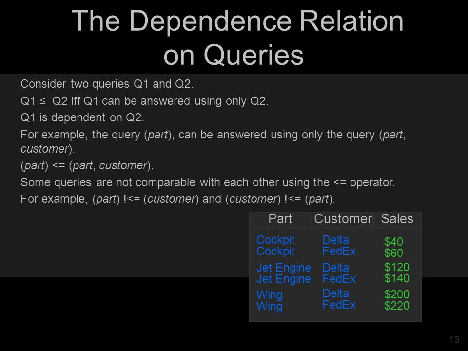13 The Dependence Relation on Queries Consider two queries Q1 and Q2.