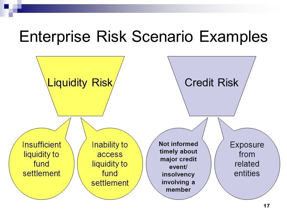 17 Enterprise Risk Scenario Examples Liquidity RiskCredit Risk Insufficient liquidity to fund settlement Exposure from related entities Not informed timely about major credit event/ insolvency involving a member Inability to access liquidity to fund settlement