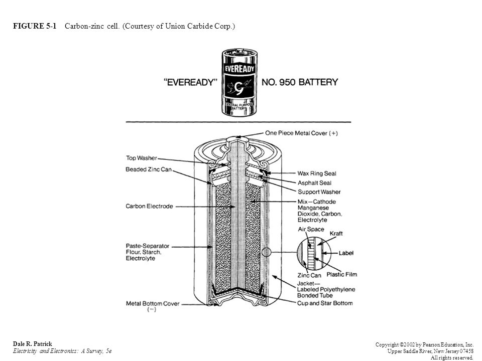 FIGURE 5-1 Carbon-zinc cell. (Courtesy of Union Carbide Corp.) Dale R.