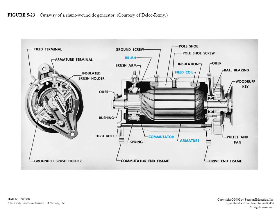 FIGURE 5-23 Cutaway of a shunt-wound dc generator. (Courtesy of Delco-Remy.) Dale R. Patrick Electricity and Electronics: A Survey, 5e Copyright ©2002