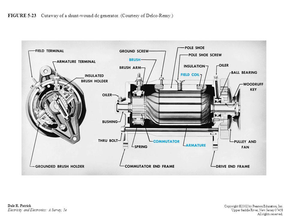 FIGURE 5-23 Cutaway of a shunt-wound dc generator.