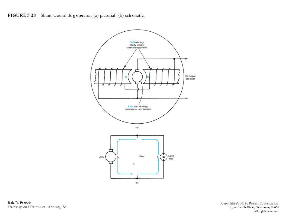 FIGURE 5-28 Shunt-wound dc generator: (a) pictorial; (b) schematic.